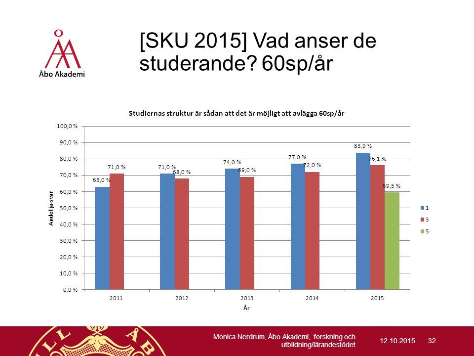 [SKU 2015] Vad anser de studerande 60sp/år